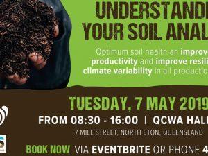 Understanding Your Soil Analysis